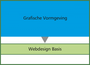 route_gv-web-basis