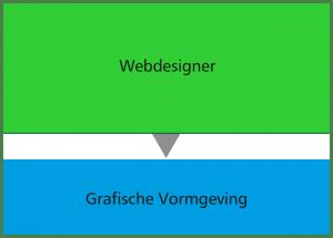 route_web-gv